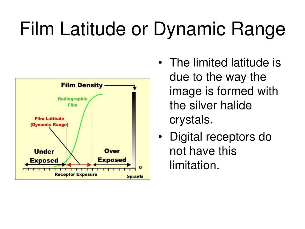 Film Latitude or Dynamic Range