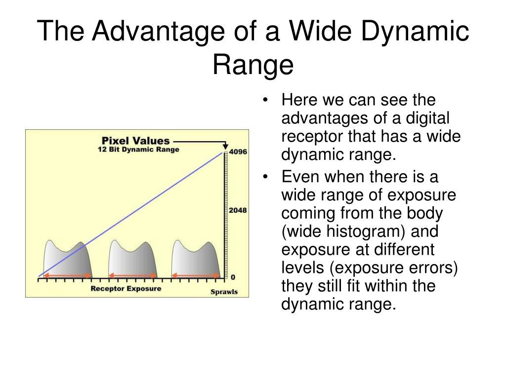 The Advantage of a Wide Dynamic Range