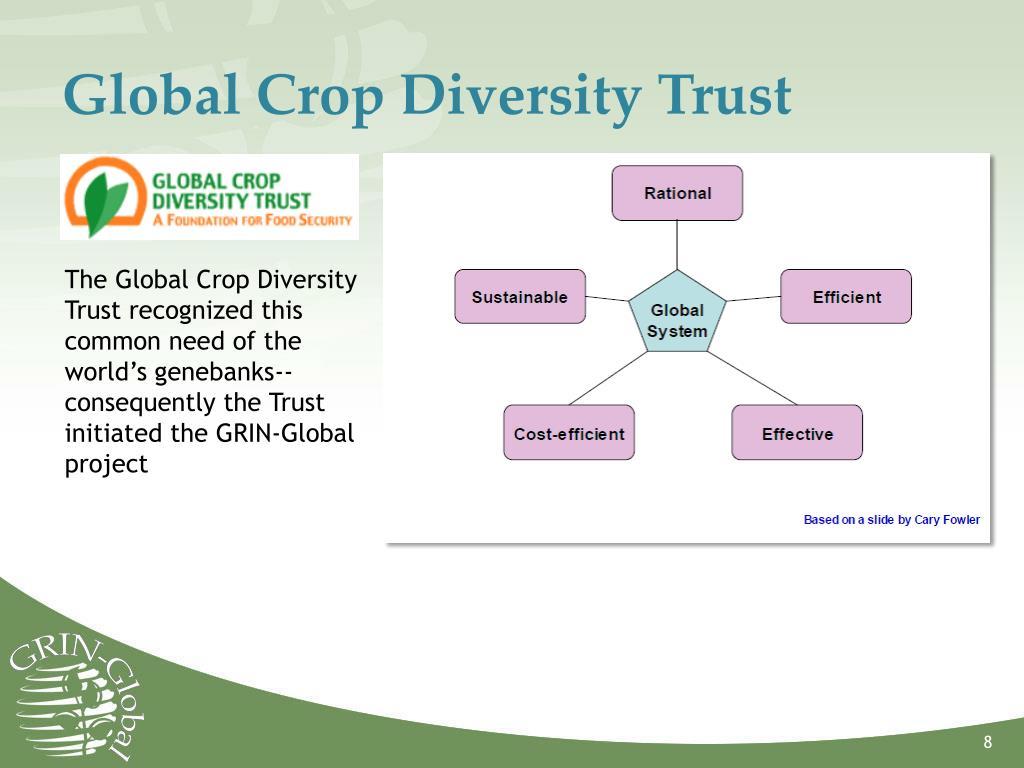 Global Crop Diversity Trust