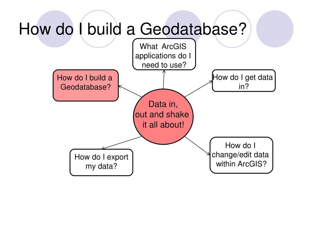 How do I build a Geodatabase?