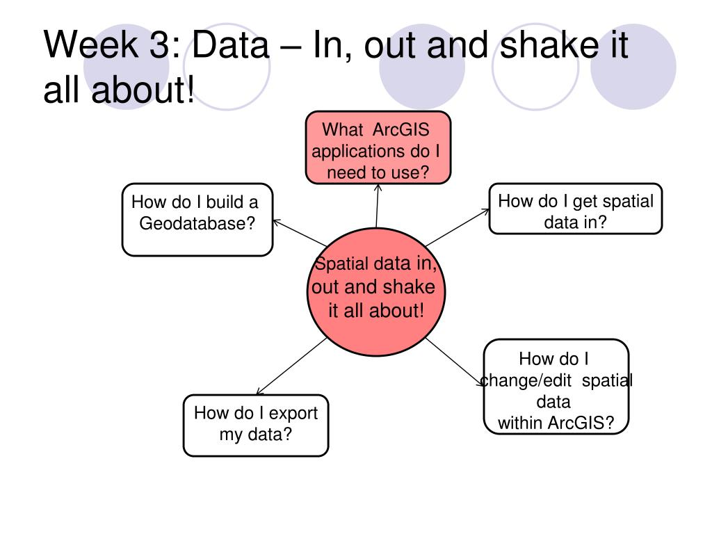 Week 3: Data – In, out and shake it all about!