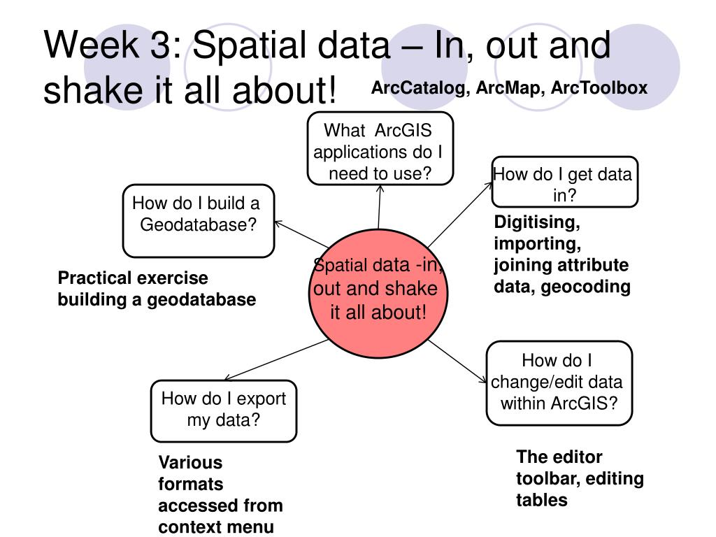 Week 3: Spatial data – In, out and shake it all about!