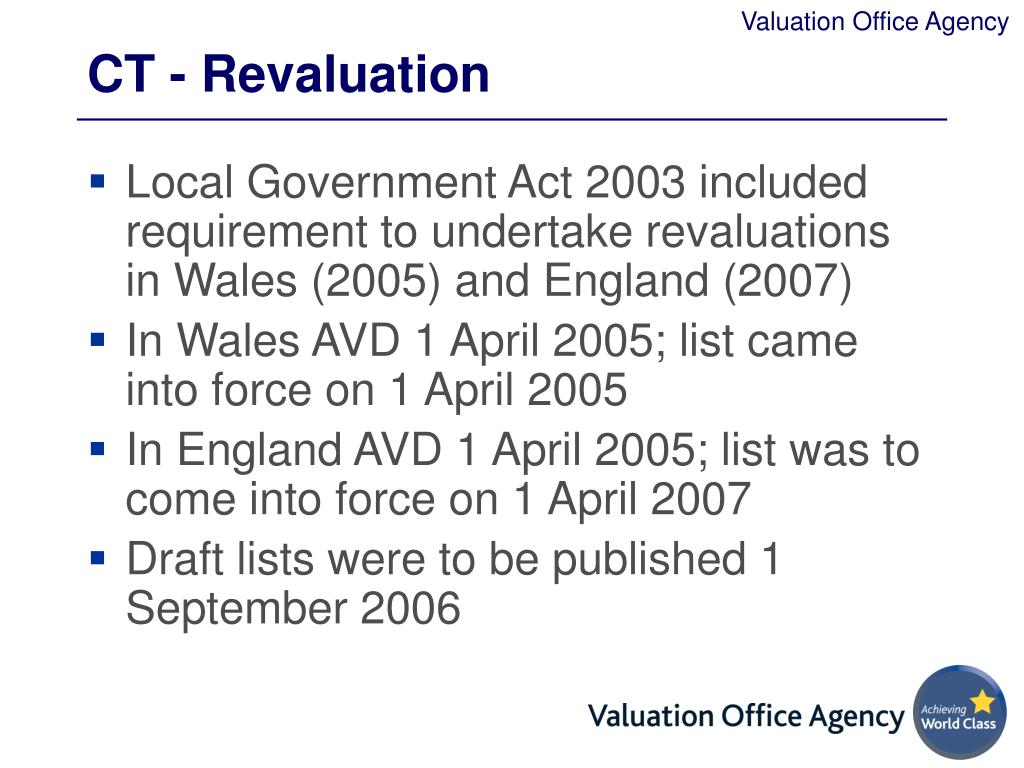 CT - Revaluation