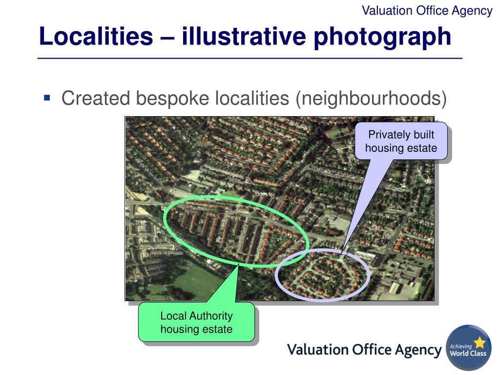 Privately built housing estate