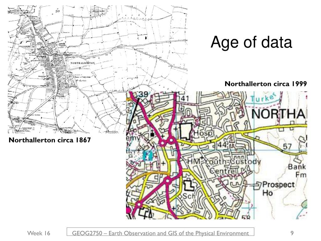 Age of data