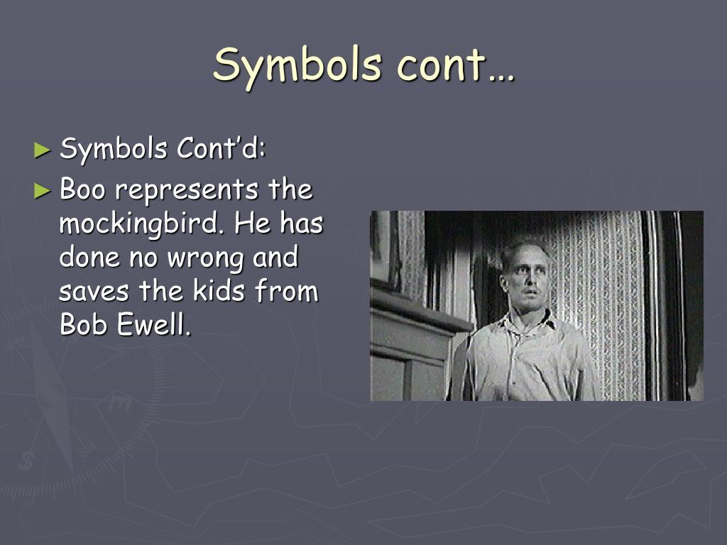 Symbols cont…