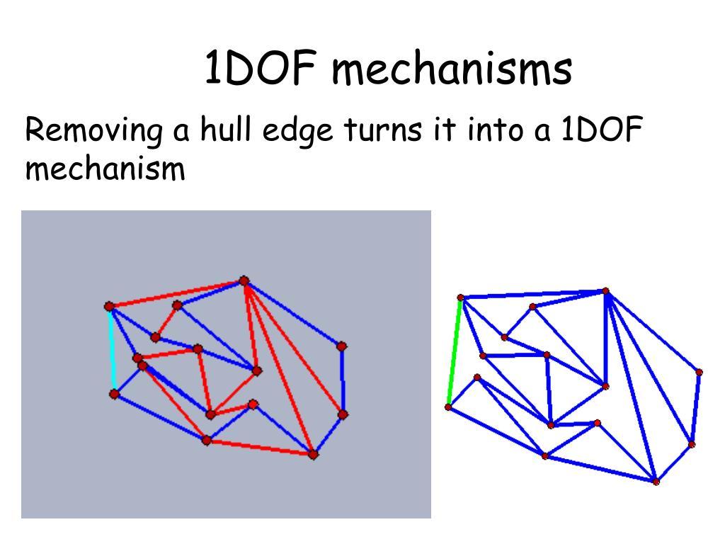 1DOF mechanisms