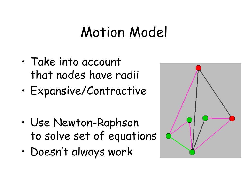 Motion Model