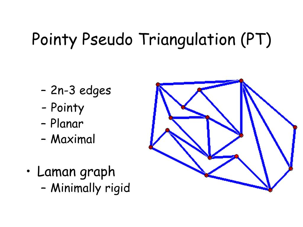 Pointy Pseudo Triangulation (PT)