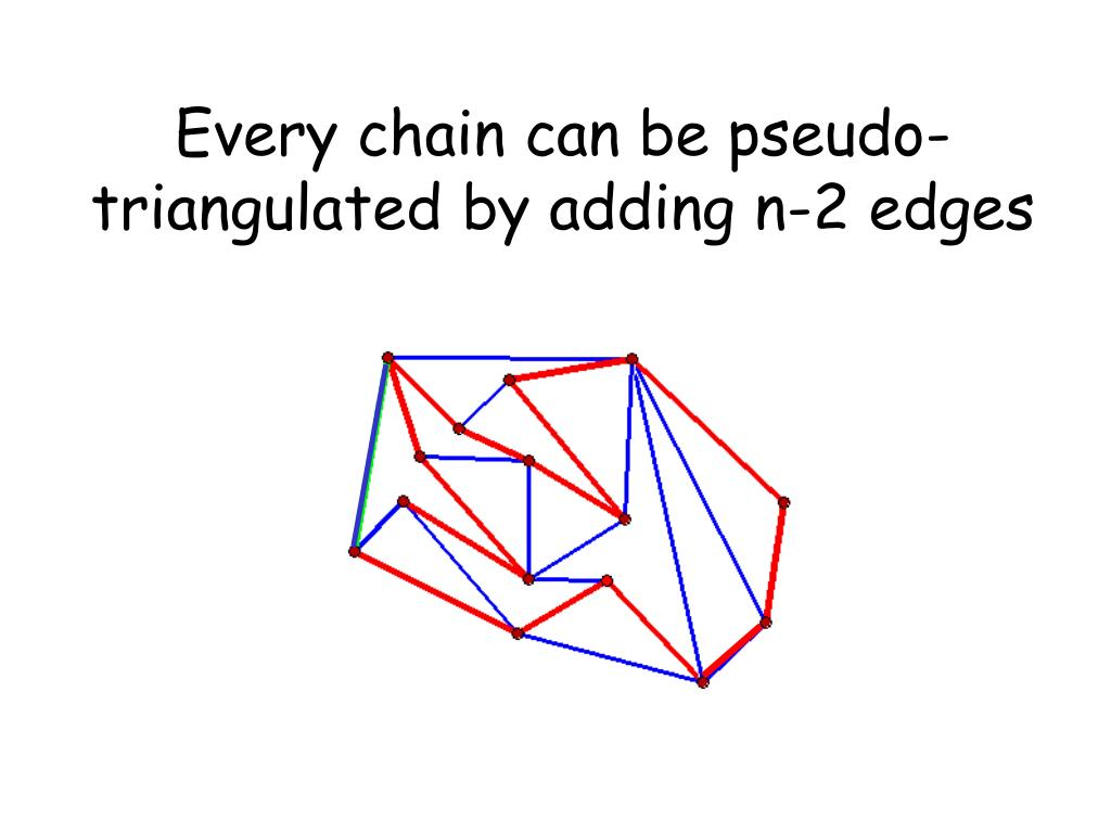 Every chain can be pseudo-triangulated by adding n-2 edges