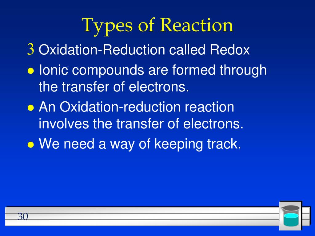 Types of Reaction
