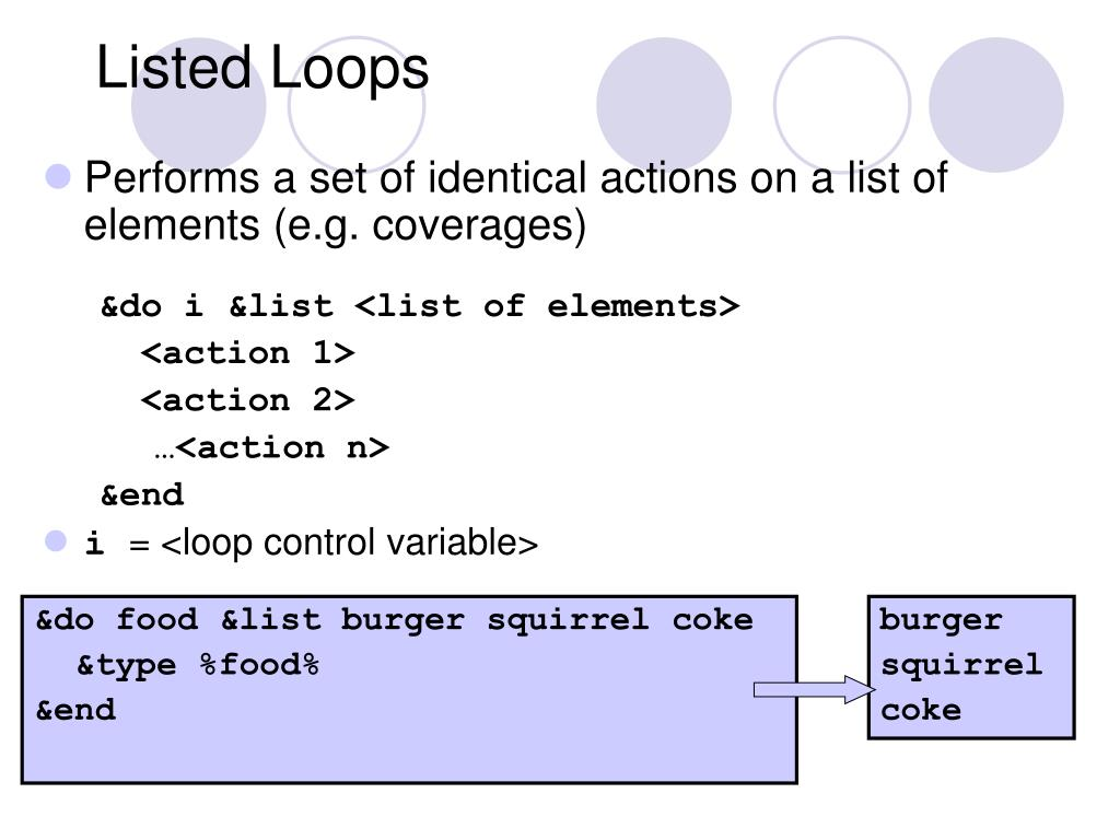 Listed Loops