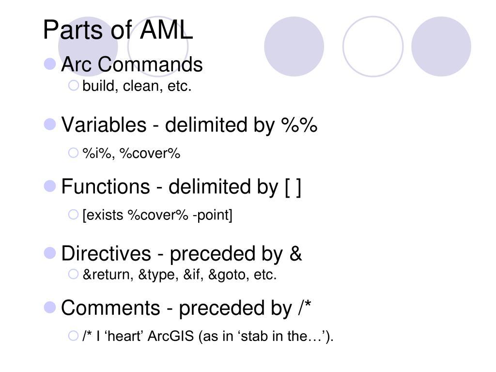 Parts of AML
