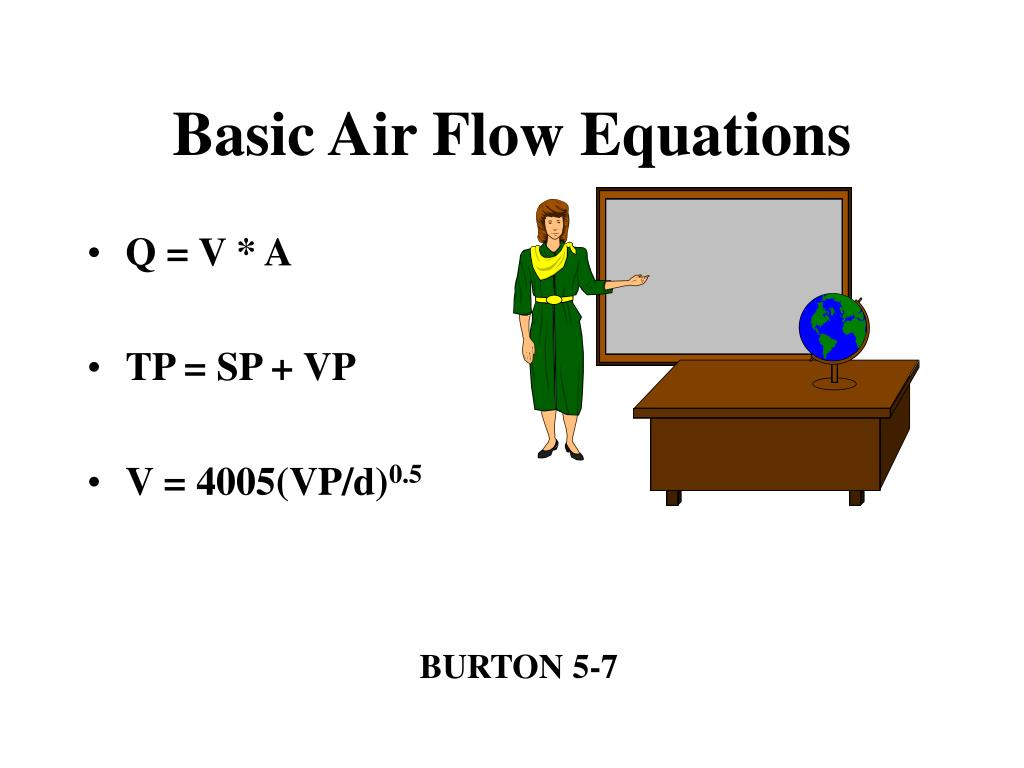Basic Air Flow Equations