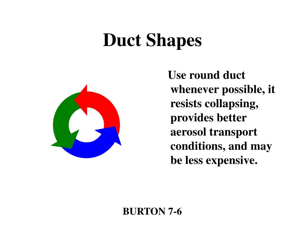 Duct Shapes