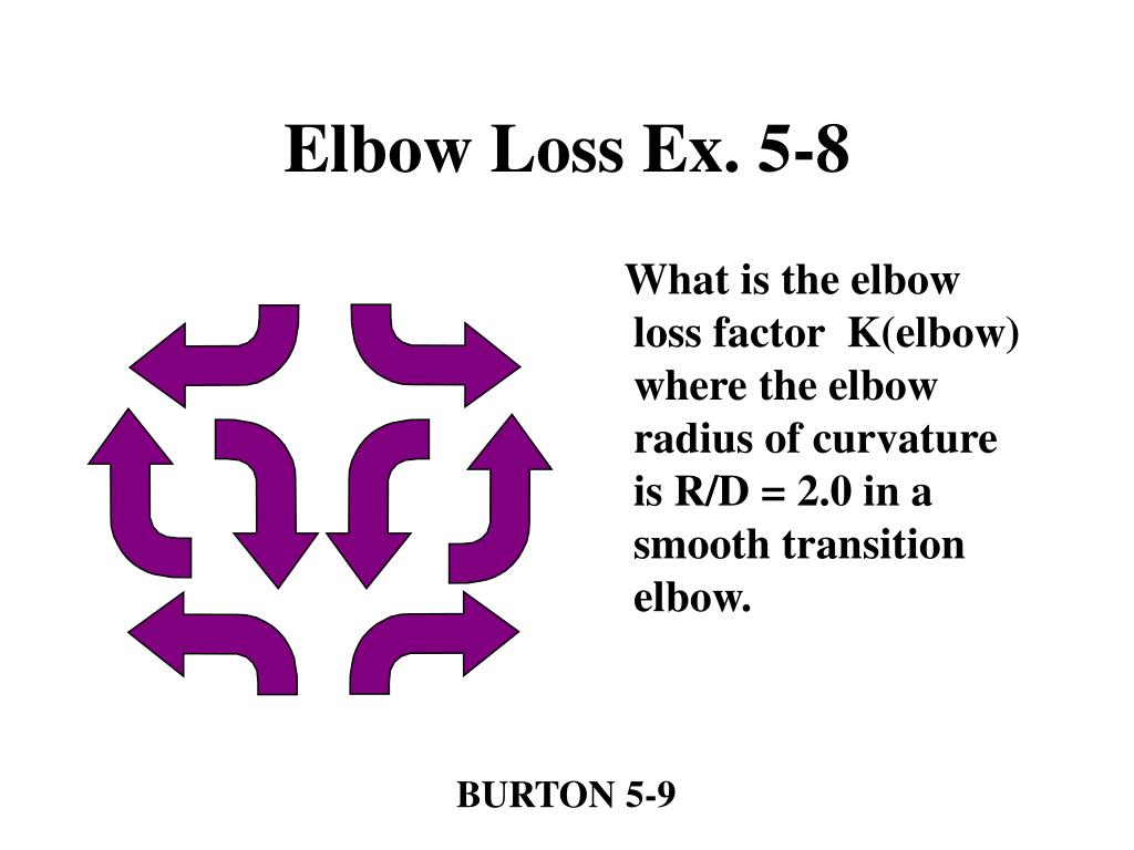 Elbow Loss Ex. 5-8
