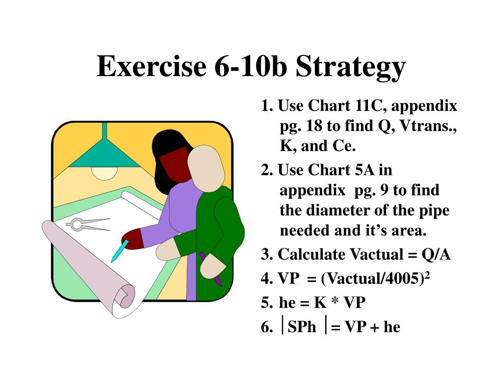 Exercise 6-10b Strategy