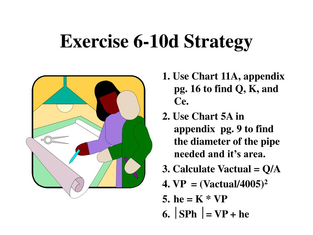 Exercise 6-10d Strategy