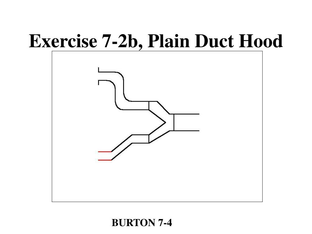 Exercise 7-2b, Plain Duct Hood
