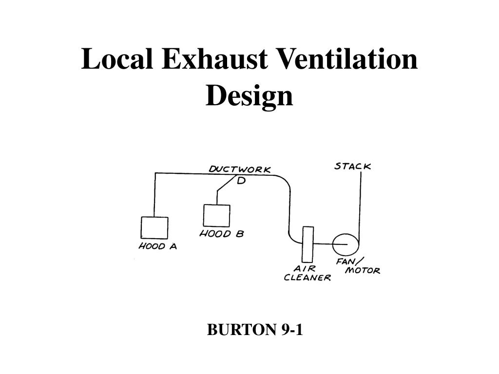 Local Exhaust Ventilation Design