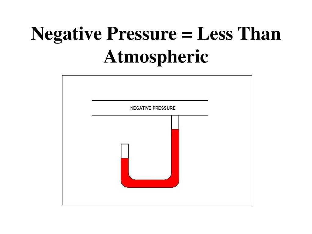 Negative Pressure = Less Than Atmospheric