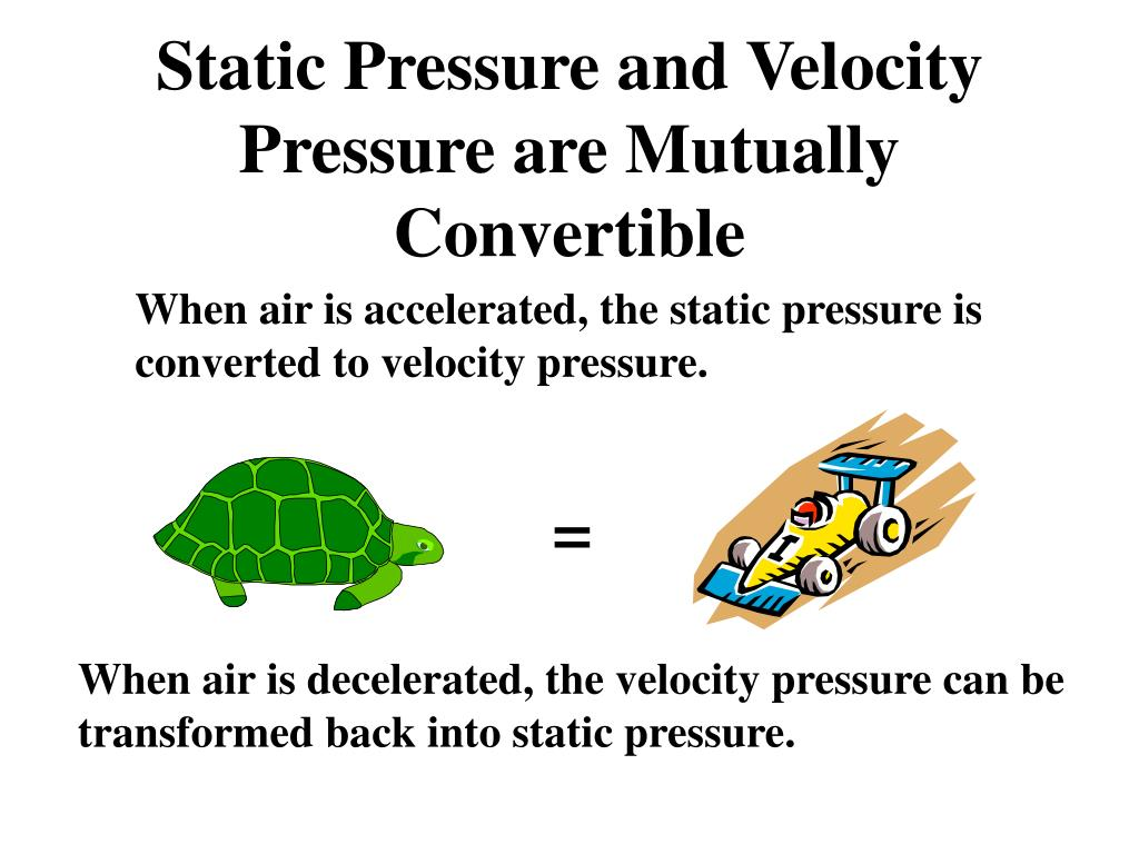 Static Pressure and Velocity Pressure are Mutually Convertible