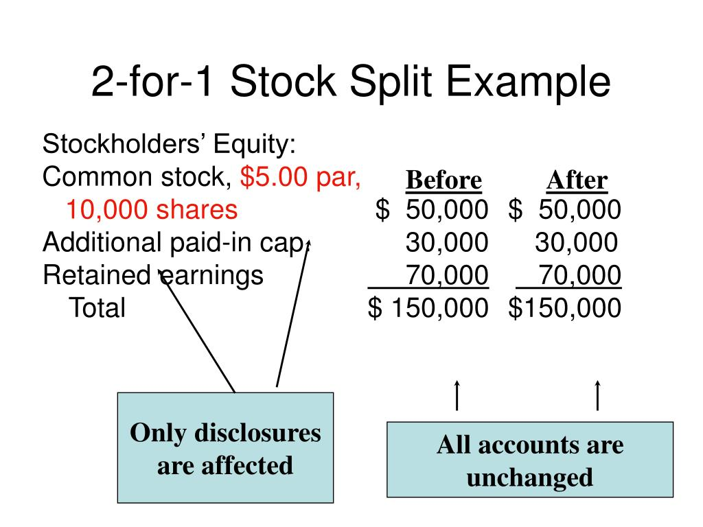 Reverse Stock Split Example