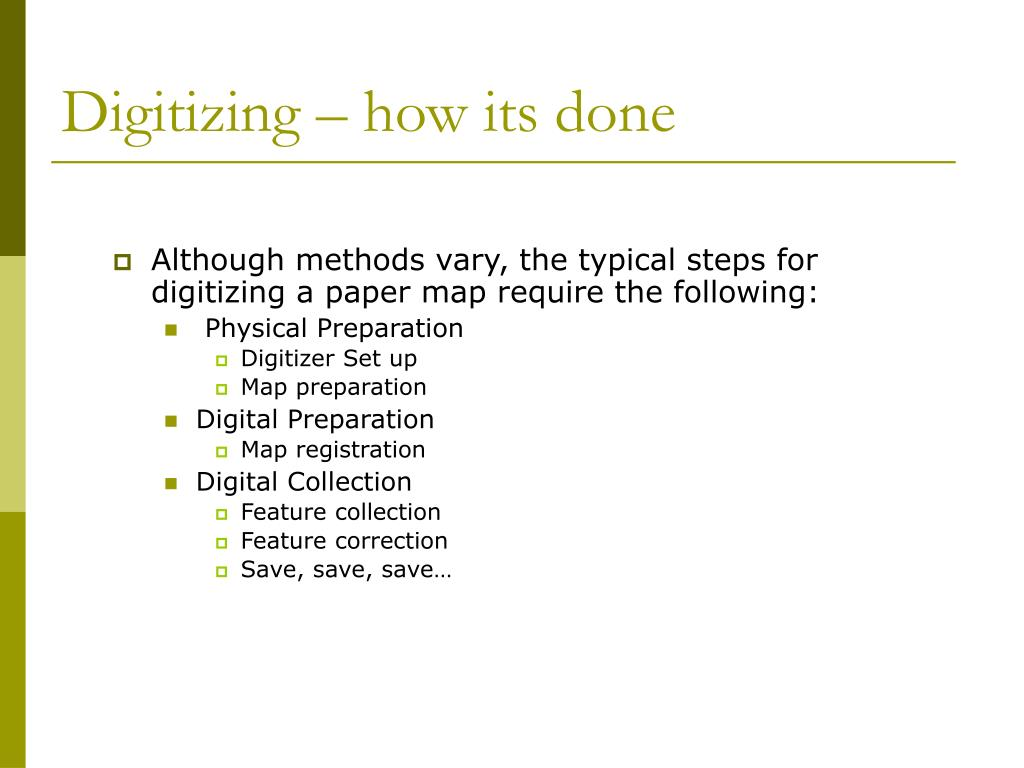Digitizing – how its done