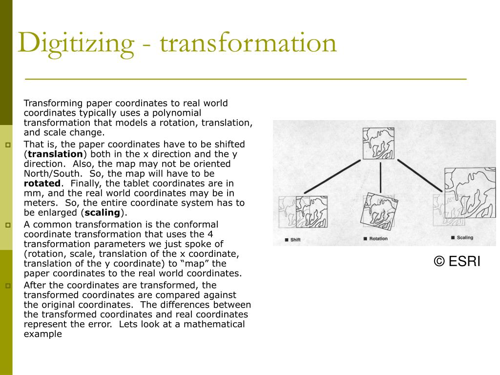 Digitizing - transformation