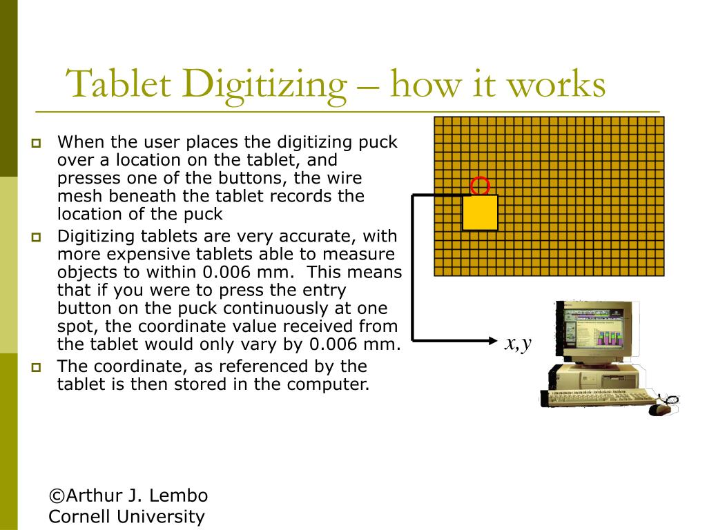Tablet Digitizing – how it works