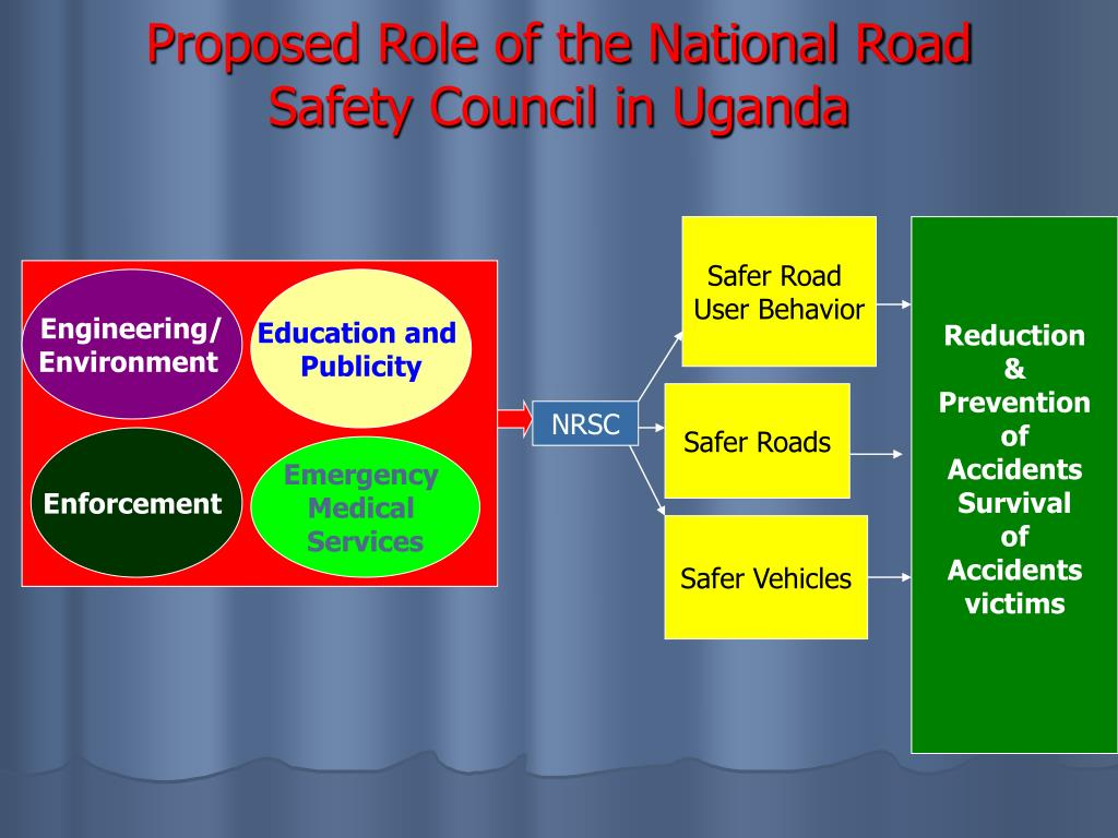 Proposed Role of the National Road Safety Council in Uganda