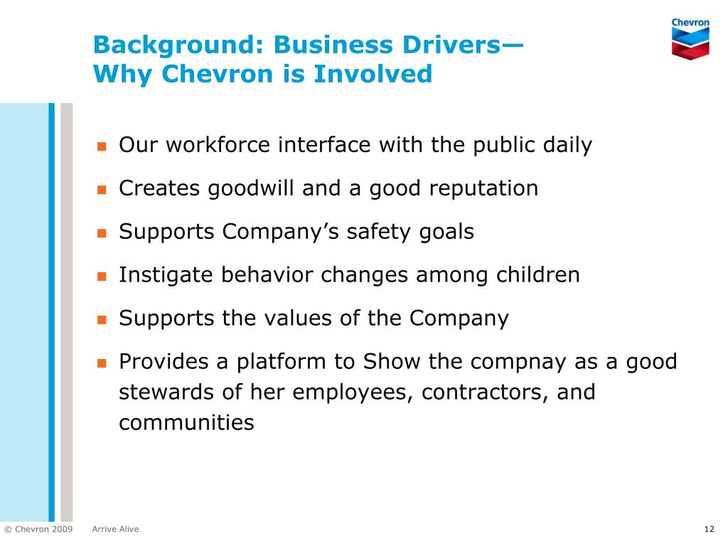 Background: Business Drivers—