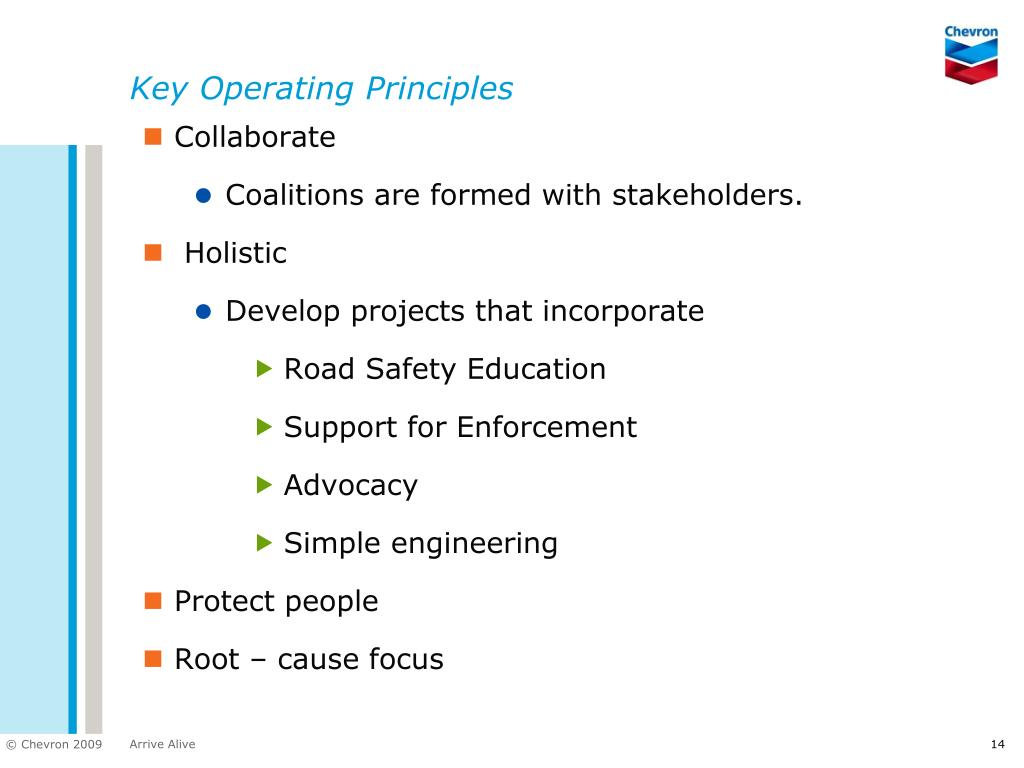 Key Operating Principles