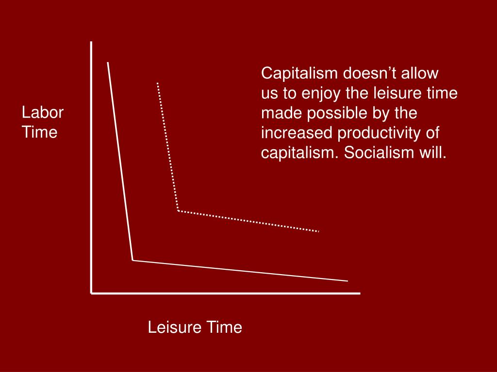 Capitalism doesn't allow