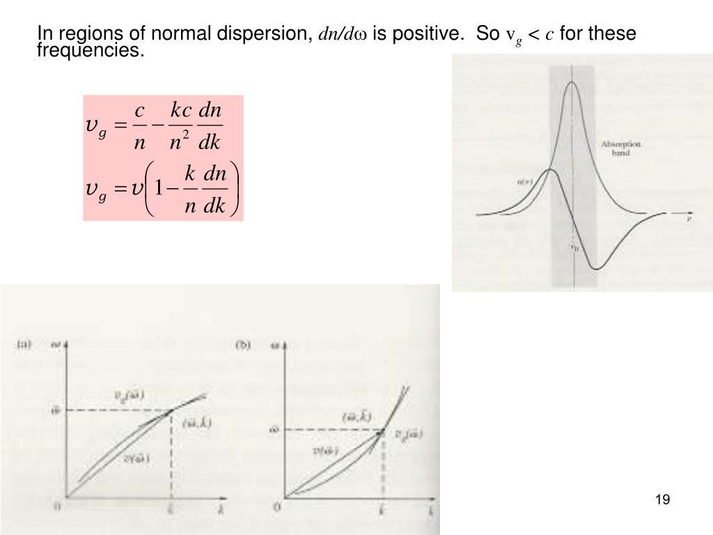 In regions of normal dispersion,