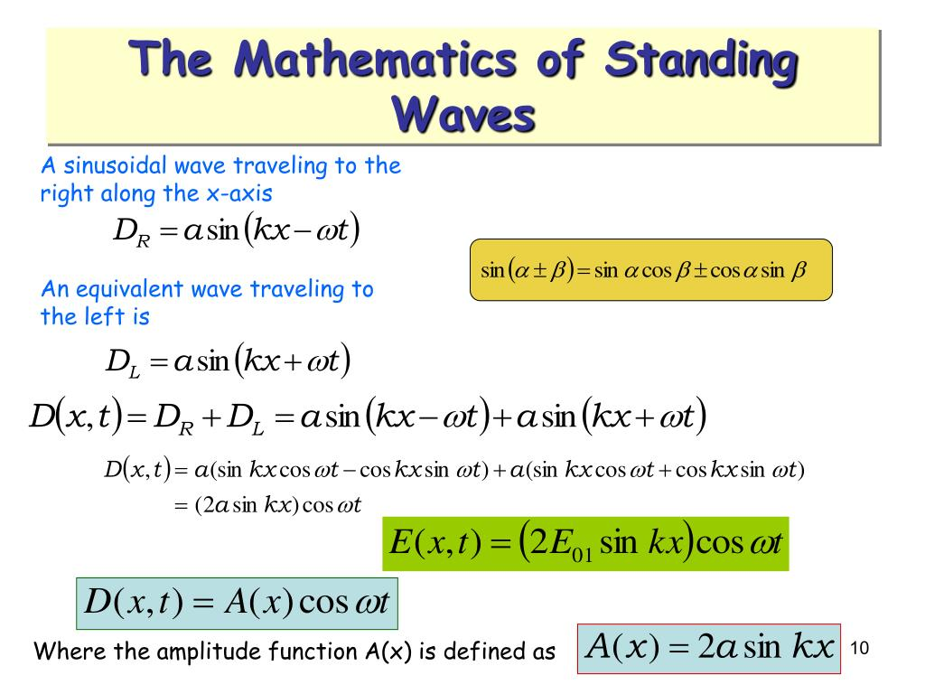 A sinusoidal wave traveling to the right along the x-axis