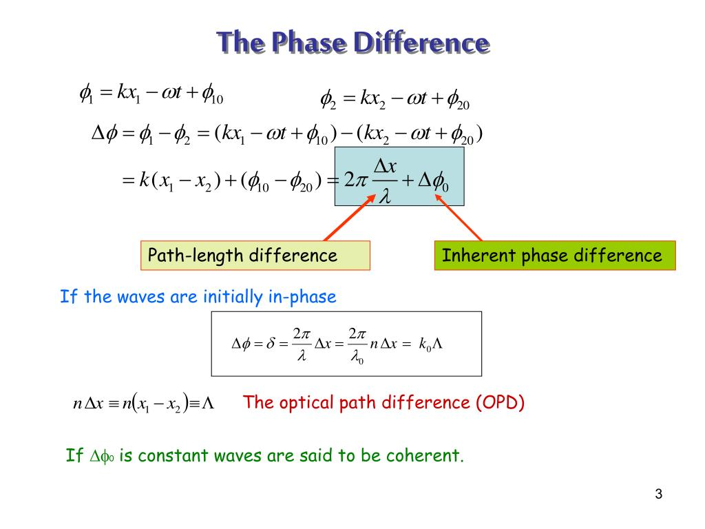 The optical path difference (OPD)