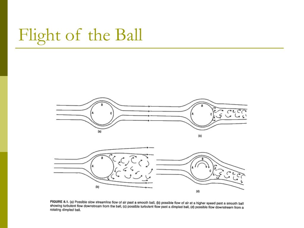 Flight of the Ball