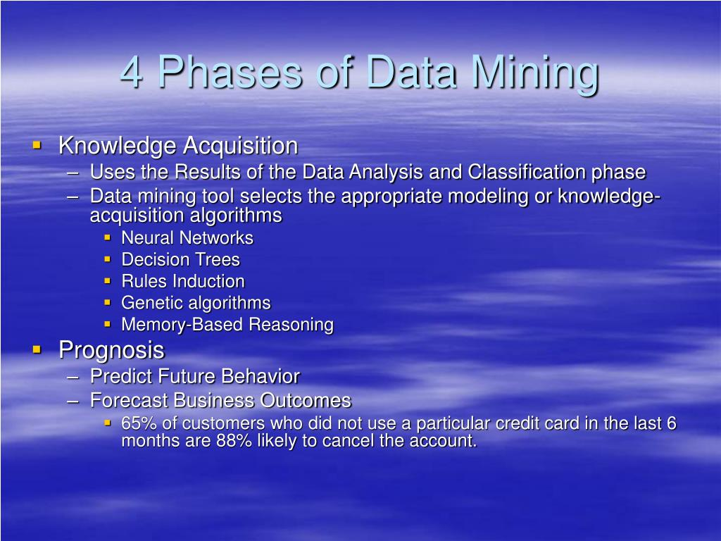 4 Phases of Data Mining
