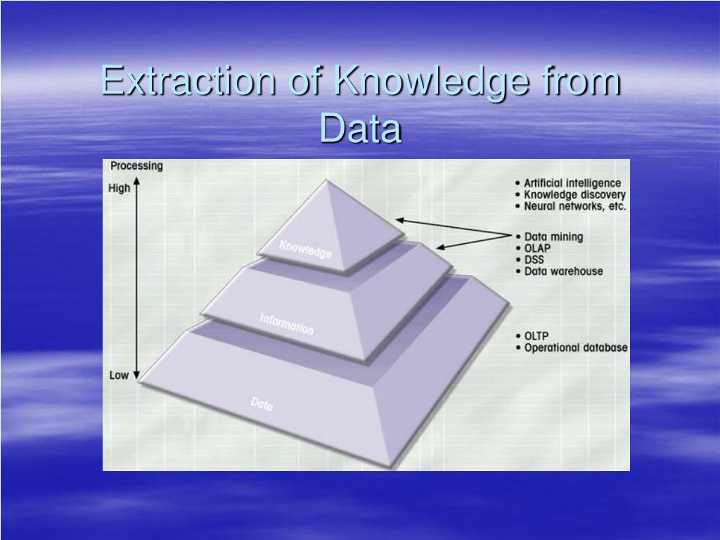 Extraction of Knowledge from Data