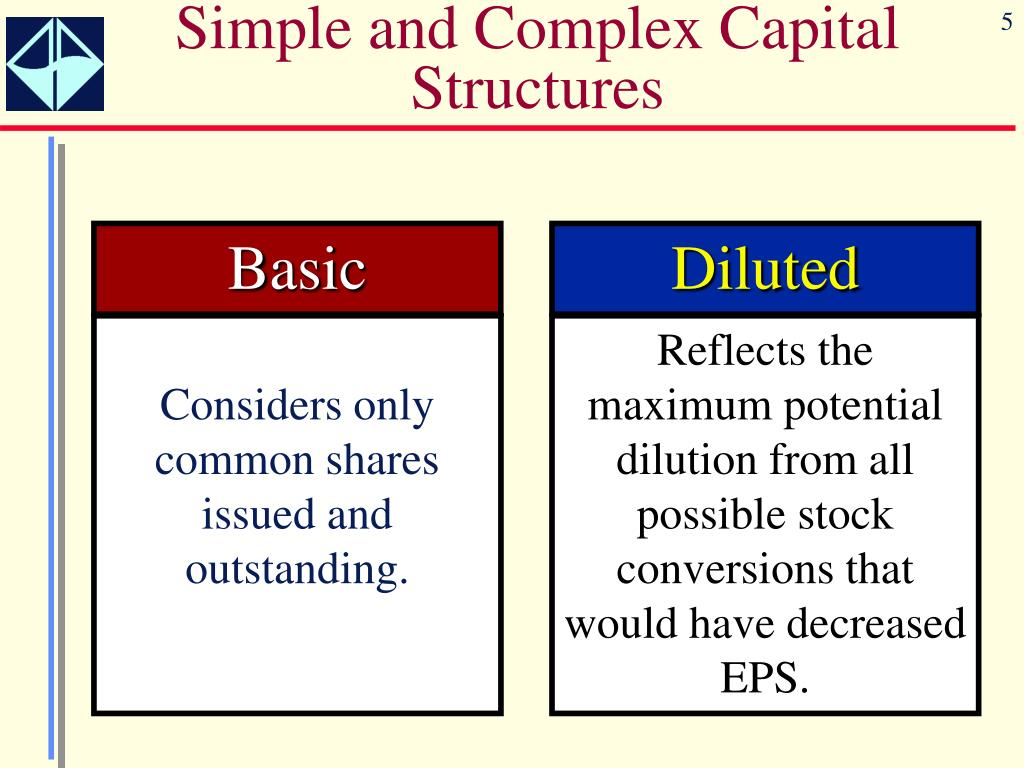 Simple and Complex Capital Structures