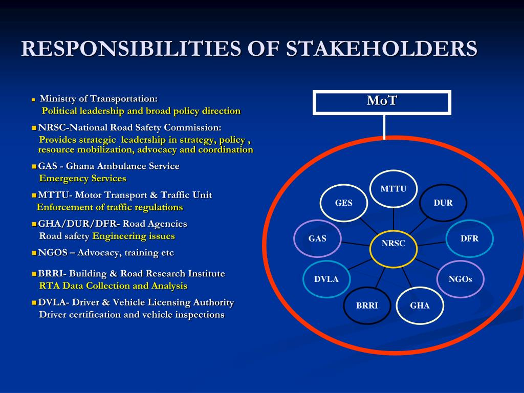 RESPONSIBILITIES OF STAKEHOLDERS
