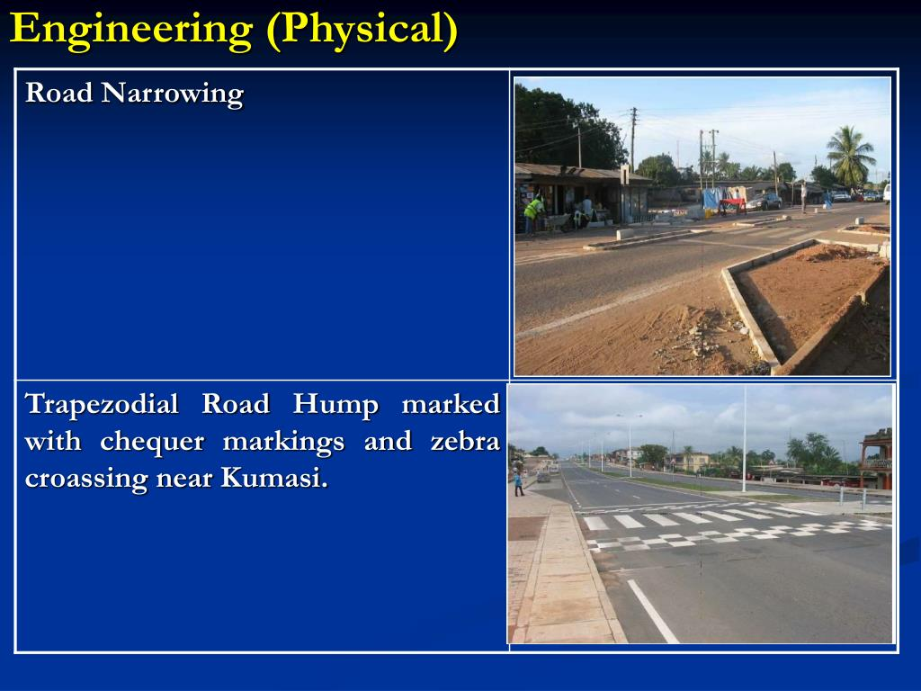 Engineering (Physical)