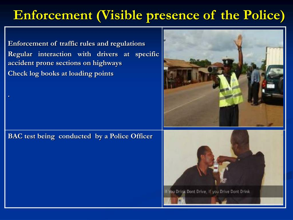 Enforcement (Visible presence of the Police)