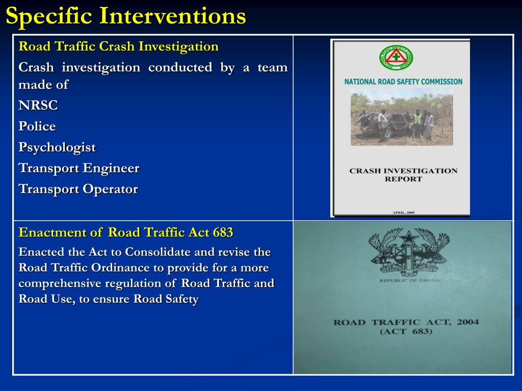 Specific Interventions