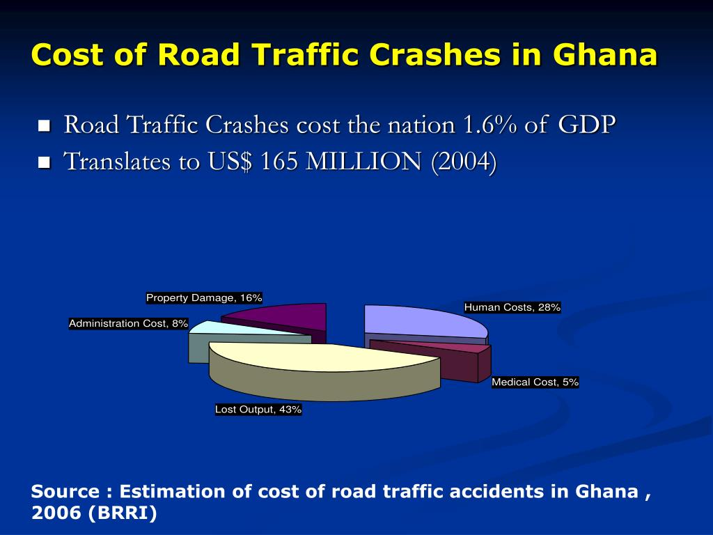 Cost of Road Traffic Crashes in Ghana