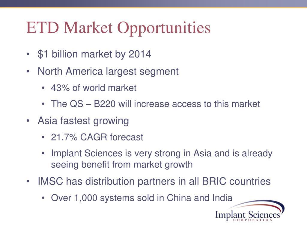 ETD Market Opportunities