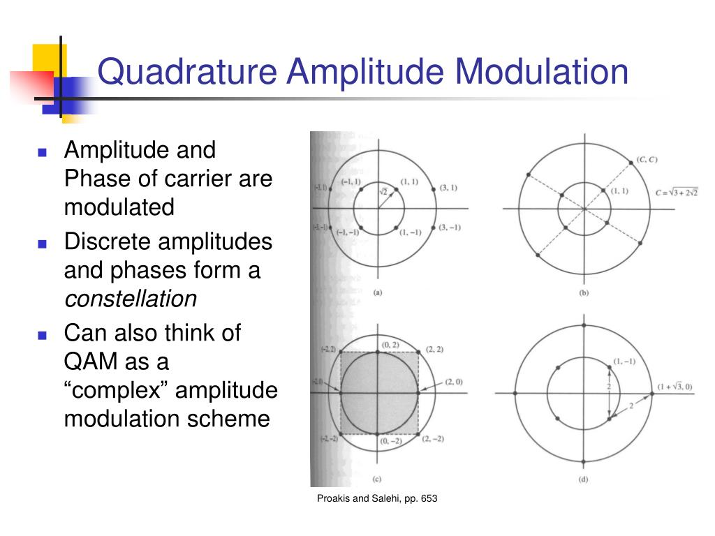 quadrature amplitude modulation Quadrature amplitude modulation (qam) is both an analog and a digital modulation scheme it conveys two analog message signals, or two digital bit streams, by changing (modulating) the amplitudes of two carrier waves, using the amplitude-shift keying (ask) digital modulation scheme or amplitude modulation (am) analog modulation.