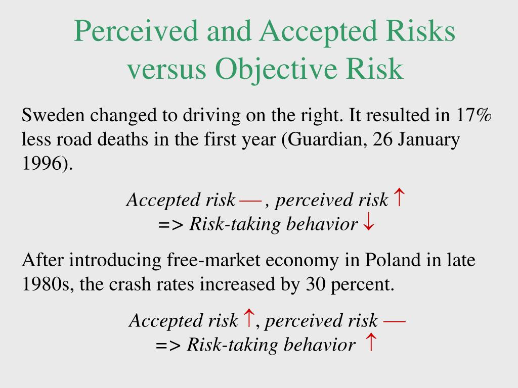 Perceived and Accepted Risks
