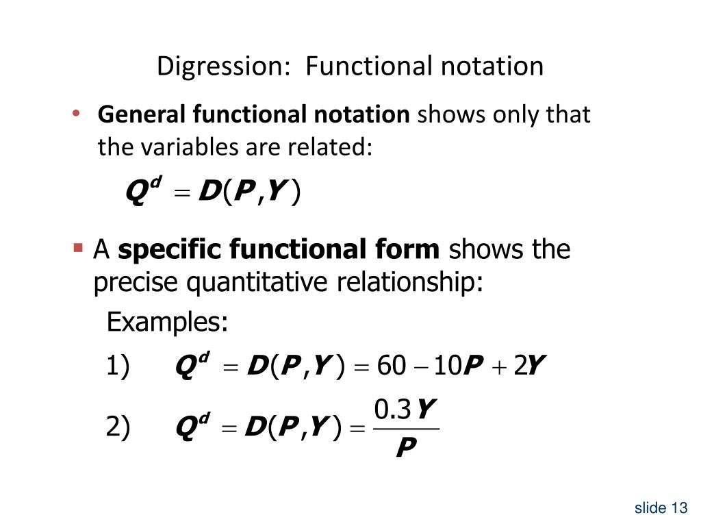 Digression:  Functional notation